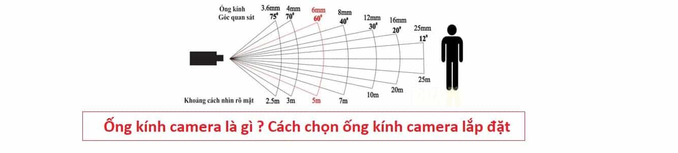 ống kính camera quan sát là gì