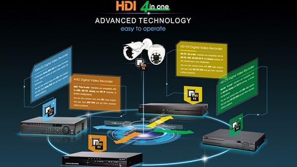 8 ưu điểm công nghệ camera HDI bạn nên biết-min