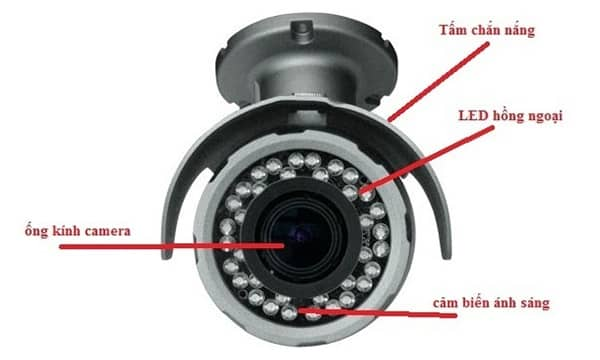 Cấu tạo camera hồng ngoại