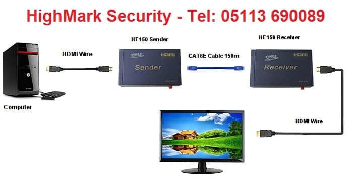 Bộ khuếch đại tín hiệu camera từ HDMI sang HDMI 150m
