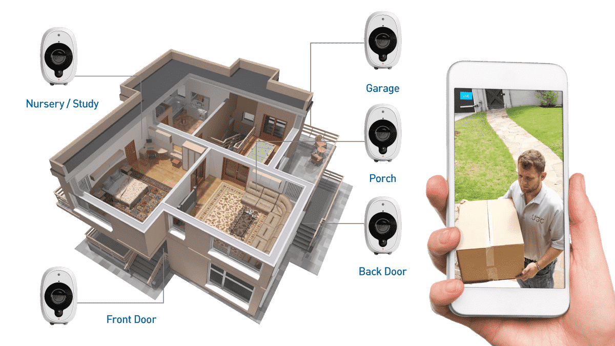 How To Install CCTV Cameras Step by Step