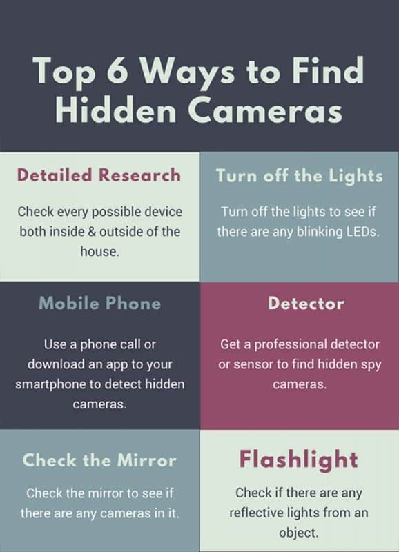 Detecting Hidden Cameras by 6 steps in 1 minute