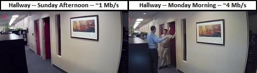 Tốc độ bit cố định và thay đổi (CBR vs VBR)
