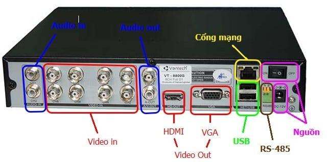 Nút nguồn đầu ghi camera an ninh