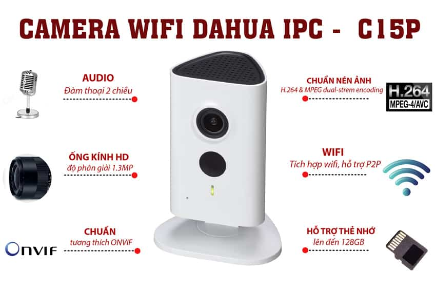 Camera Dahua IPC-C15P