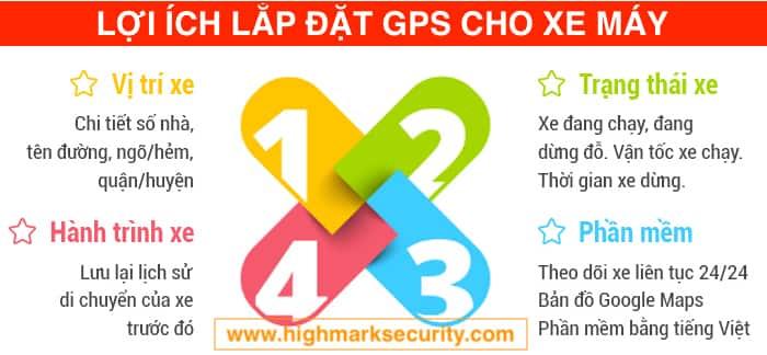 Lợi Ích Lắp Định Vị GPS xe máy